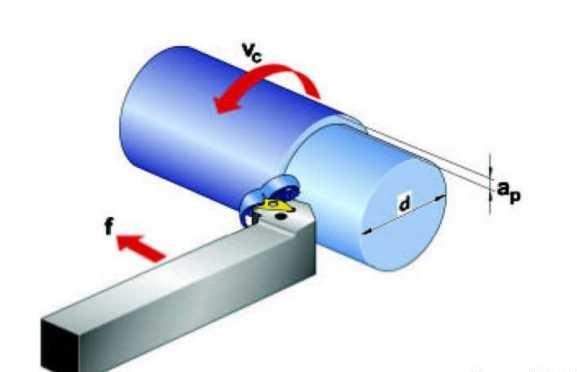 CNC Machining Methods: Milling, Drilling, Turning & More